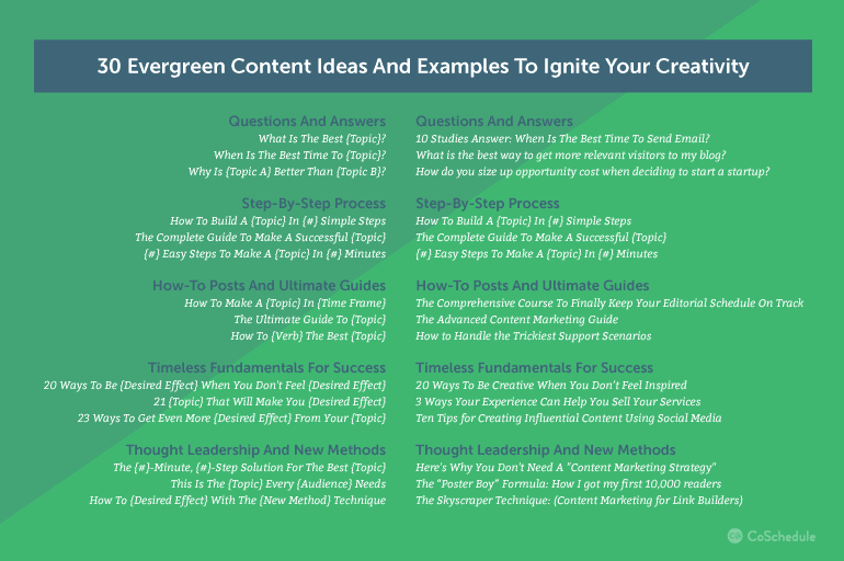 How To Keep Evergreen Content Fresh For 283% More Traffic