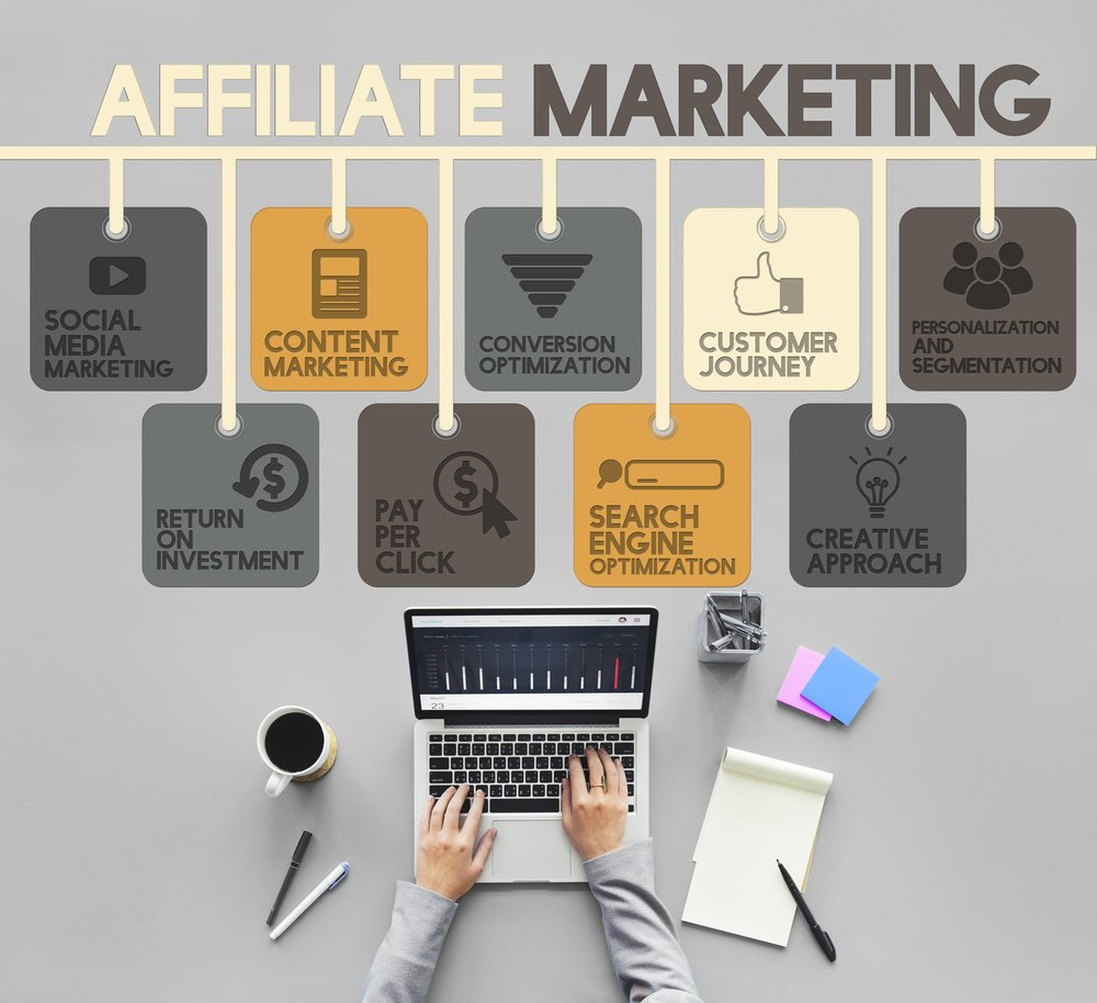 terms related to Affiliate Marketing