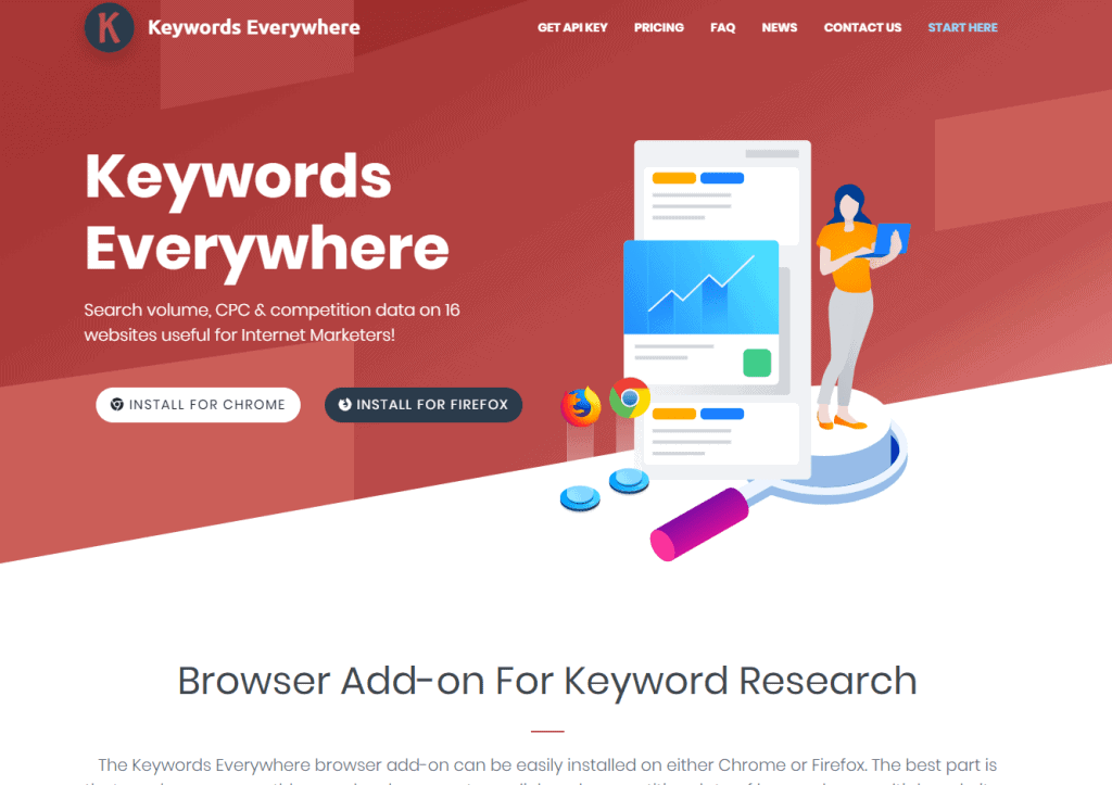 Free Best Keyword Research Tools: Keywords Everywhere